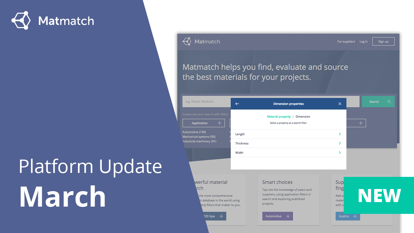 March Platform Update Matmatch